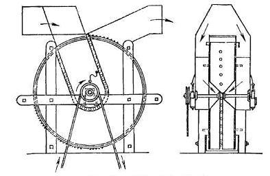 Центробежная воздуходувная машина А. А. Саблукова